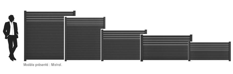 15 modèles, 5 hauteurs, 5 largeurs
