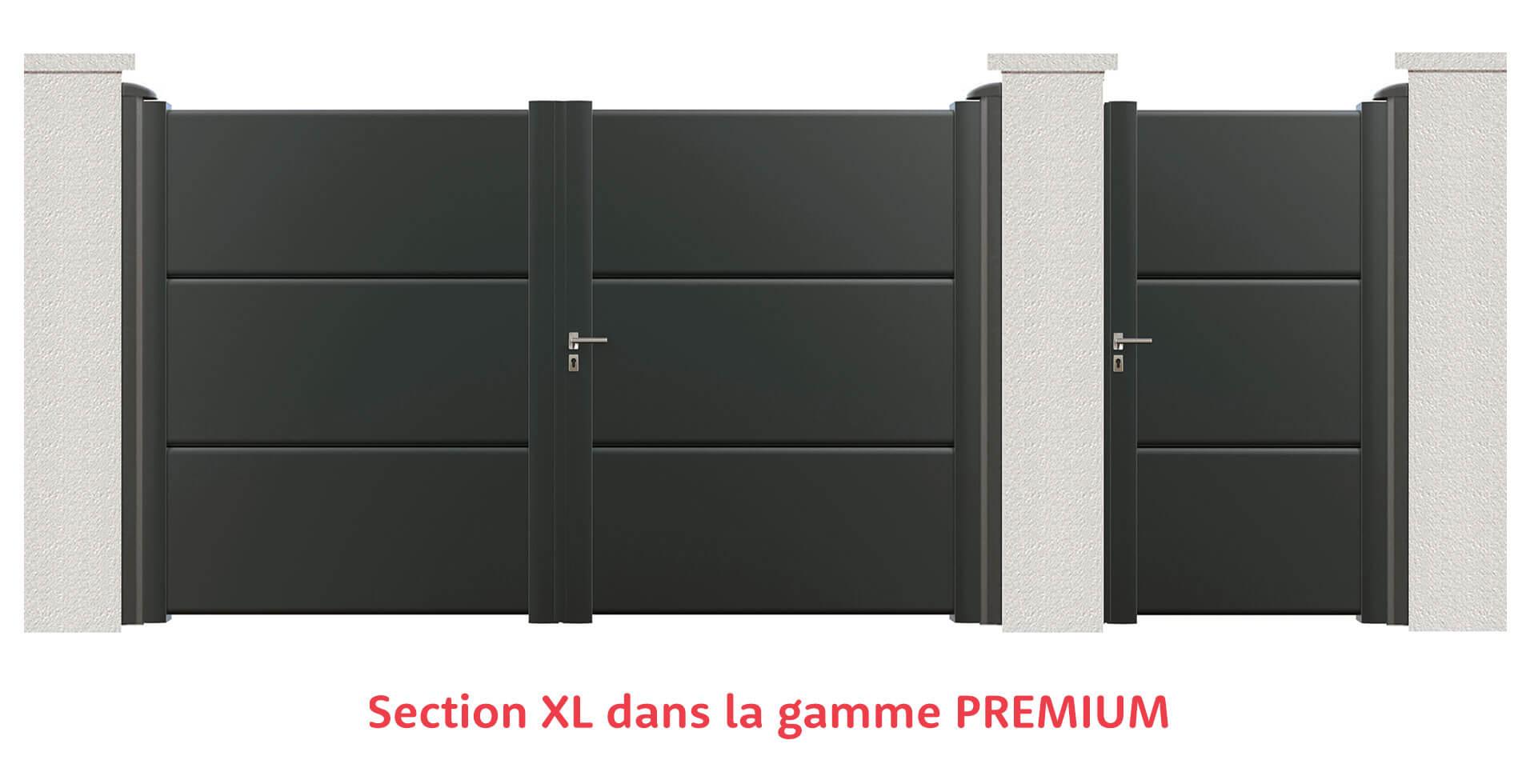 Section XL dans la gamme Premium - Cofreco